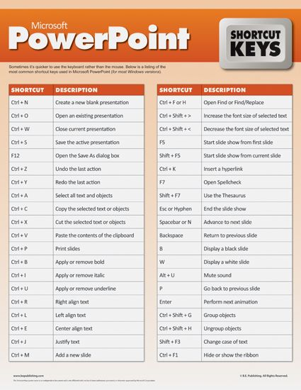 Microsoft PowerPoint Shortcut Keys